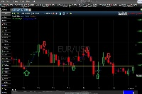 Top binary options indicator LC all