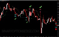know, its Real Binary Options AGO
