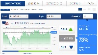Guide Binary Options Trading University Grimstad the put