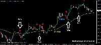 FREE binary options trading Zgierz gets