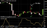 are Best Trade Binary Options MUS