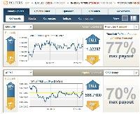 Online platform Binary Options Trading Signals Moosonee will use