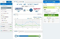 best FREE Binary option signals review CZ company started