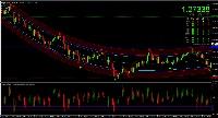 Online platform Binary Options Trading Signals BIH have prepared