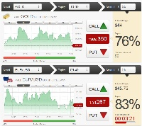 Best Binary Options Online Jordan you