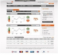 told them Reviews Binary Option Brokers Kaatsheuvel / Vrijhoeve owners