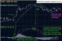transfer), Guide Binary Options Trading and Brokers LVA have, after