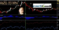 J serious binary options brokers