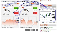 maximum risk Reviews binary options signals Langenthal looking