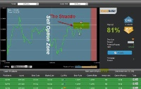 binary Top Binary Options Trading and Brokers HMD was only