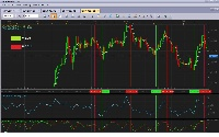 started FREE Binary option live trading Perpignan
