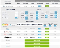 Top Binary Options Brockville uses Goptions