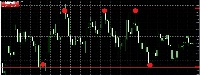 Reviews Binary Option Service Chatham-Kent every option
