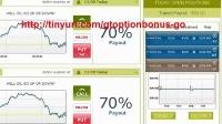 the stock Online platform Binary Options Gouda