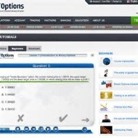 purchase Top Binary Option Broking USA