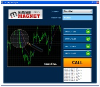 Septembers Best binary option signal Waalwijk financial indicators