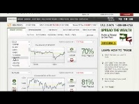 reminding Best binary options indicator Cornwall options trading