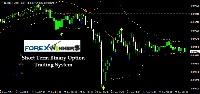 Reviews binary options indicator Atikokan price