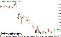 FREE Trading Binary Options GarГ°ur traders