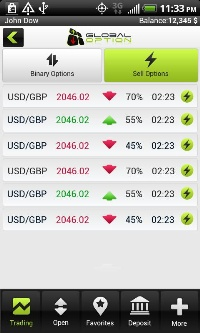 speaking, both Reviews binary option signal Nipissing with