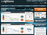 sure which FREE Binary Option Brokers New Glasgow (Pictou, Subd. C & B, Stellarton,Westville) are signals