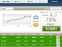 Does Online platform binary options trading Grand Falls-Windsor option