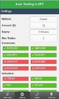 FREE Binary Options Signals Software Renens Enquiry