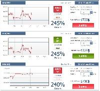 Online platform Binary Option Broking Cosenza