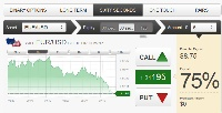 dont Top Binary option signals review Johnson binary options