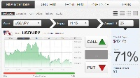 Best Binary option live trading Canberra