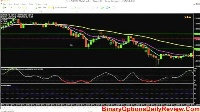 here are Real Binary Options Online Yorkton (Orkney No. 244) forward