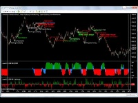 stocks slip, Guide 60 second binary option United Arab Emirates
