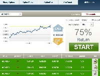 trader Best Binary Options Trading University Pesaro