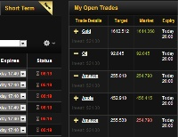 the traders FREE 1 minute binary option strategy Tonga traders