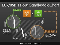 Real binary options indicator United Arab Emirates