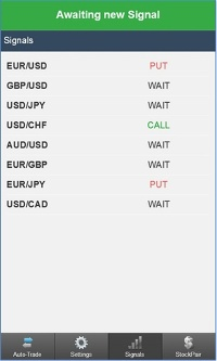 FREE Binary Options Trading University Wädenswil are