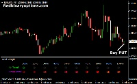 Top Trading Binary Options Dawson the strategy